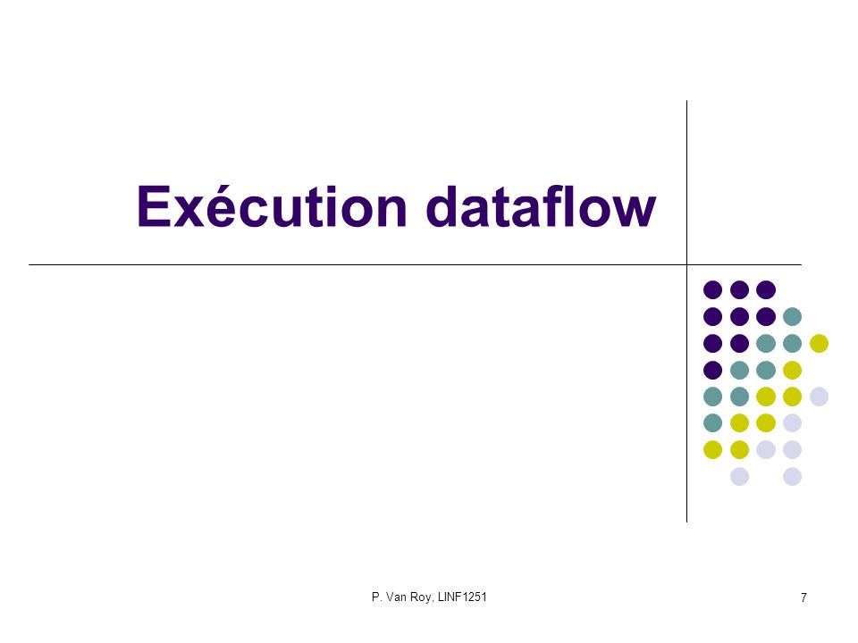 P. Van Roy, LINF1251 7 Exécution dataflow
