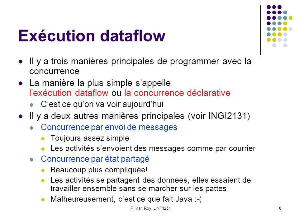 P. Van Roy, LINF12518 Exécution dataflow Il y a trois manières principales de programmer avec la concurrence La manière la plus simple sappelle lexécu