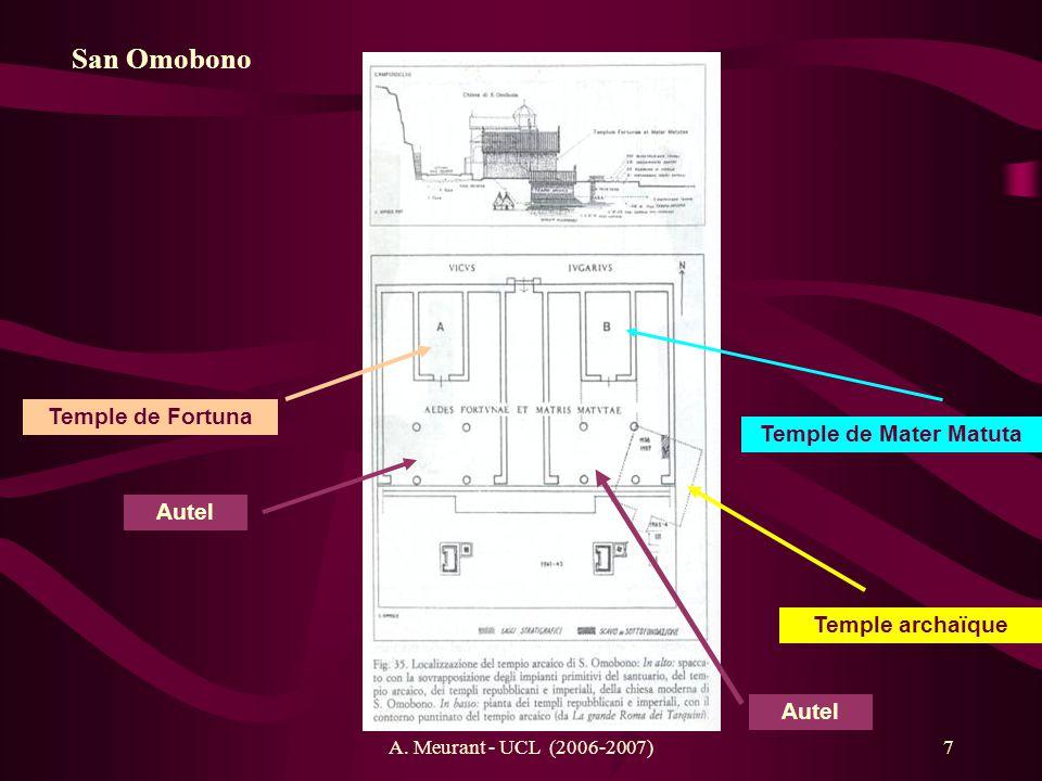 A. Meurant - UCL (2006-2007)7 San Omobono Temple de Fortuna Temple de Mater Matuta Autel Temple archaïque