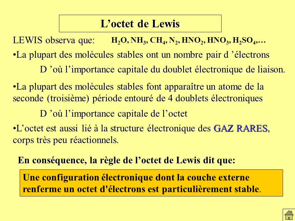 Loctet de Lewis La plupart des molécules stables ont un nombre pair d électronsLa plupart des molécules stables ont un nombre pair d électrons La plupart des molécules stables font apparaître un atome de la seconde (troisième) période entouré de 4 doublets électroniquesLa plupart des molécules stables font apparaître un atome de la seconde (troisième) période entouré de 4 doublets électroniques D où limportance capitale du doublet électronique de liaison.