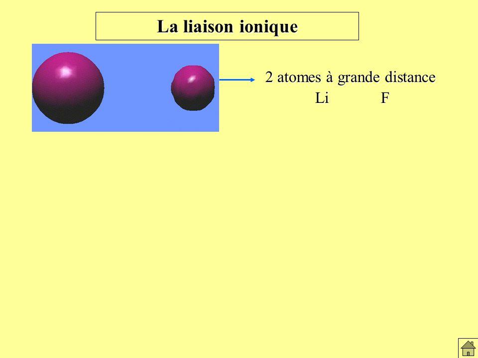 2 atomes à grande distance Li F Li F Formation du lien ionique