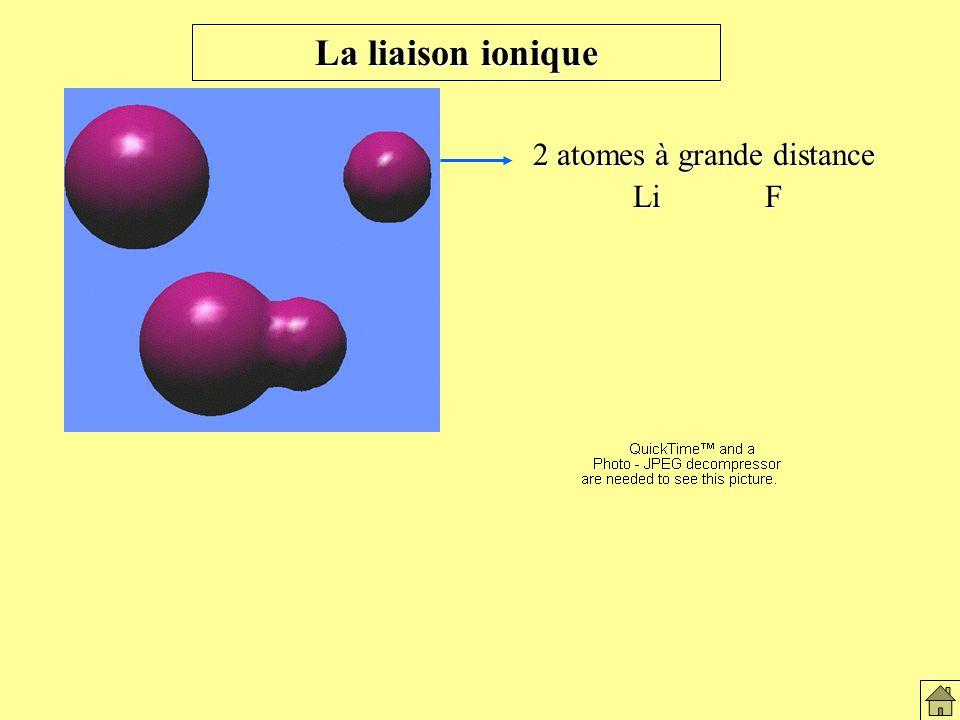 La liaison ionique 2 atomes à grande distance Li F Li F Formation du lien ionique
