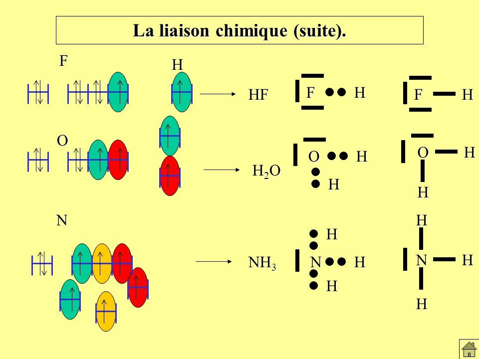 La liaison chimique (suite).