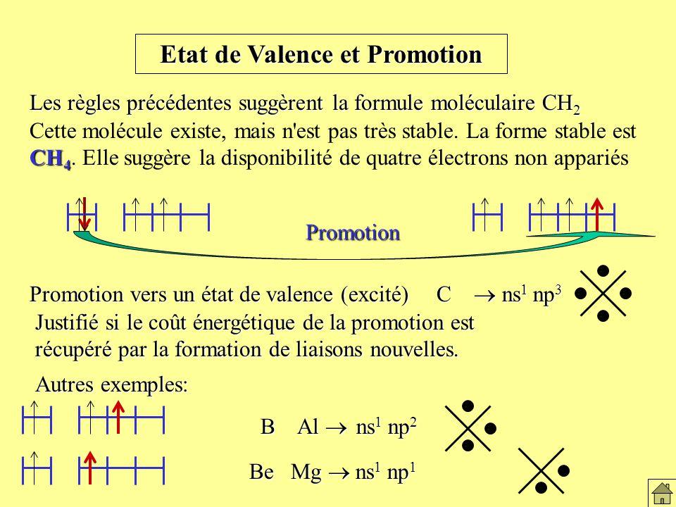 Etat de Valence et Promotion C ns 1 np 3 C ns 1 np 3 Promotion Promotion vers un état de valence (excité) Justifié si le coût énergétique de la promotion est récupéré par la formation de liaisons nouvelles.