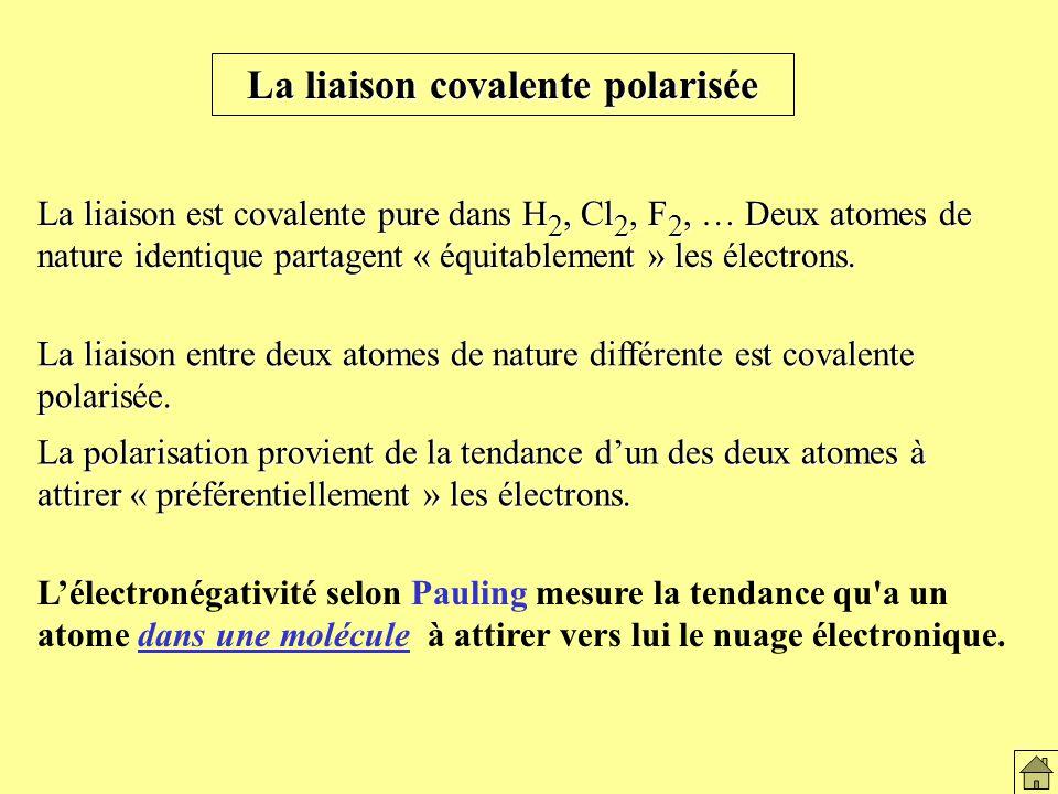La liaison covalente polarisée La liaison est covalente pure dans H 2, Cl 2, F 2, … Deux atomes de nature identique partagent « équitablement » les électrons.