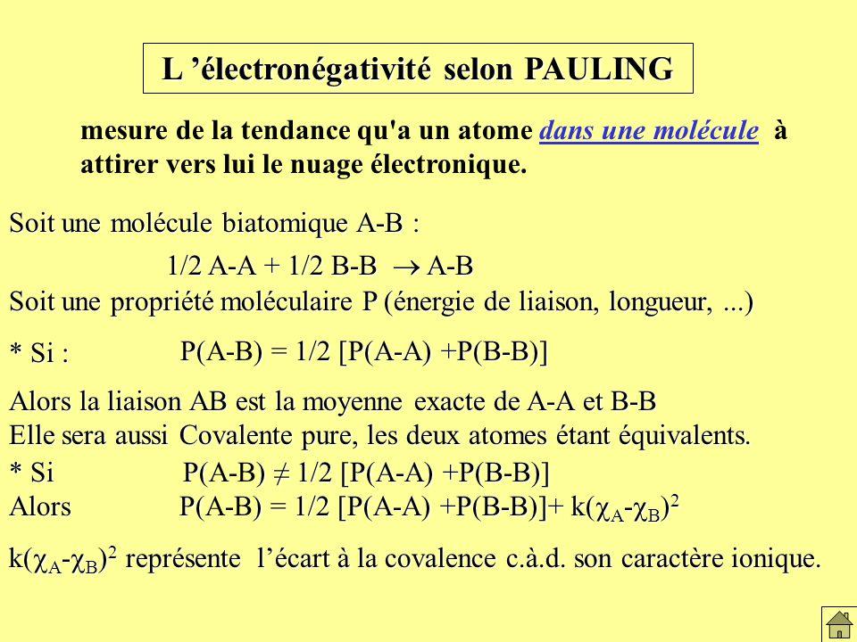 L électronégativité selon PAULING mesure de la tendance qu a un atome dans une molécule à attirer vers lui le nuage électronique.