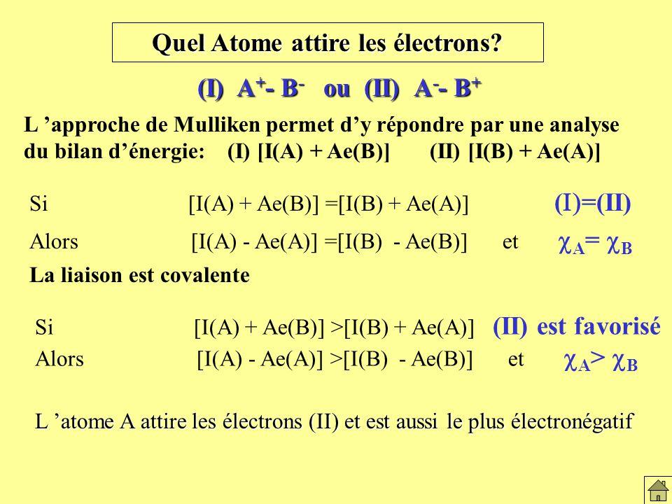 Quel Atome attire les électrons.