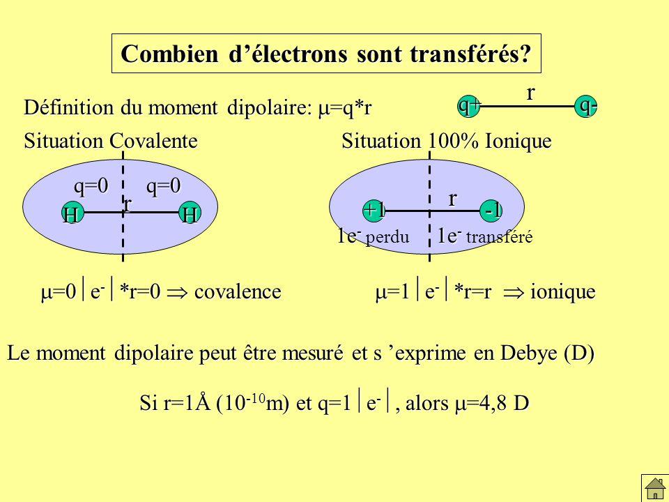 +1 r -1 Situation 100% Ionique 1e - 1e - perdu 1e - 1e - transféré Combien délectrons sont transférés.