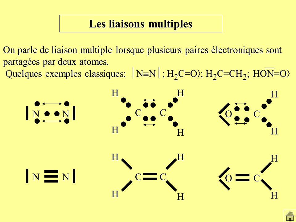 Les liaisons multiples On parle de liaison multiple lorsque plusieurs paires électroniques sont partagées par deux atomes.