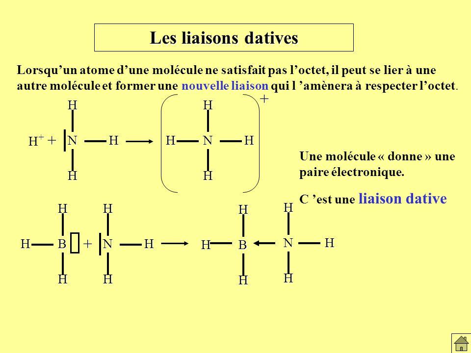 Les liaisons datives Lorsquun atome dune molécule ne satisfait pas loctet, il peut se lier à une autre molécule et former une nouvelle liaison qui l amènera à respecter loctet.