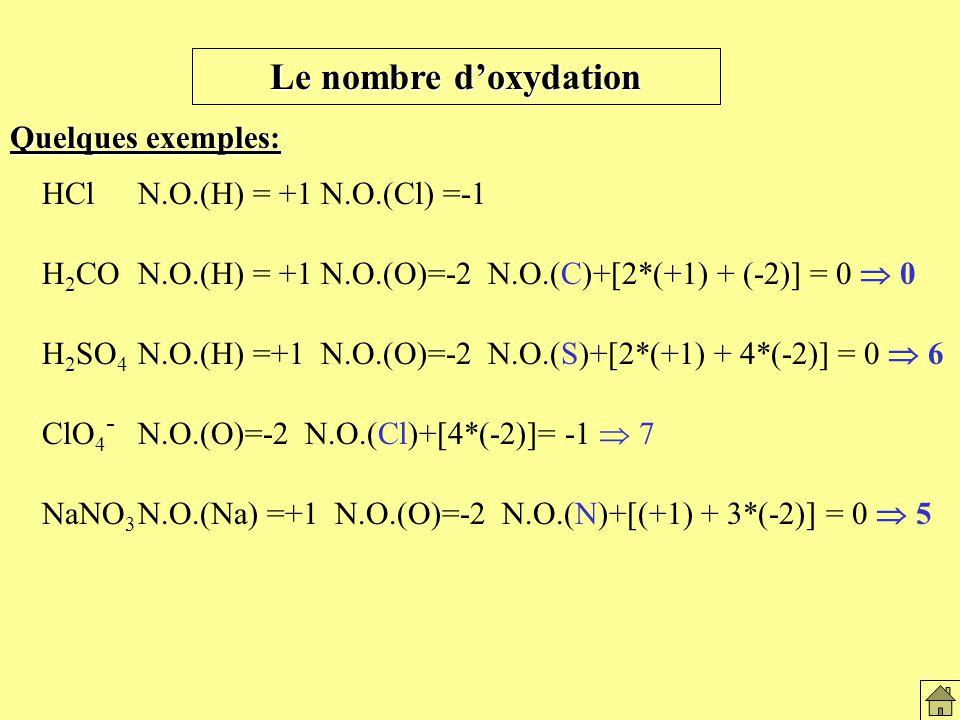 Le nombre doxydation Quelques exemples: HClN.O.(H) = +1 N.O.(Cl) =-1 H 2 CO N.O.(H) = +1 N.O.(O)=-2 N.O.(C)+[2*(+1) + (-2)] = 0 0 H 2 SO 4 N.O.(H) =+1 N.O.(O)=-2 N.O.(S)+[2*(+1) + 4*(-2)] = 0 6 ClO 4 - N.O.(O)=-2 N.O.(Cl)+[4*(-2)]= -1 7 NaNO 3 N.O.(Na) =+1 N.O.(O)=-2 N.O.(N)+[(+1) + 3*(-2)] = 0 5 Exemple du nombre d oxydation