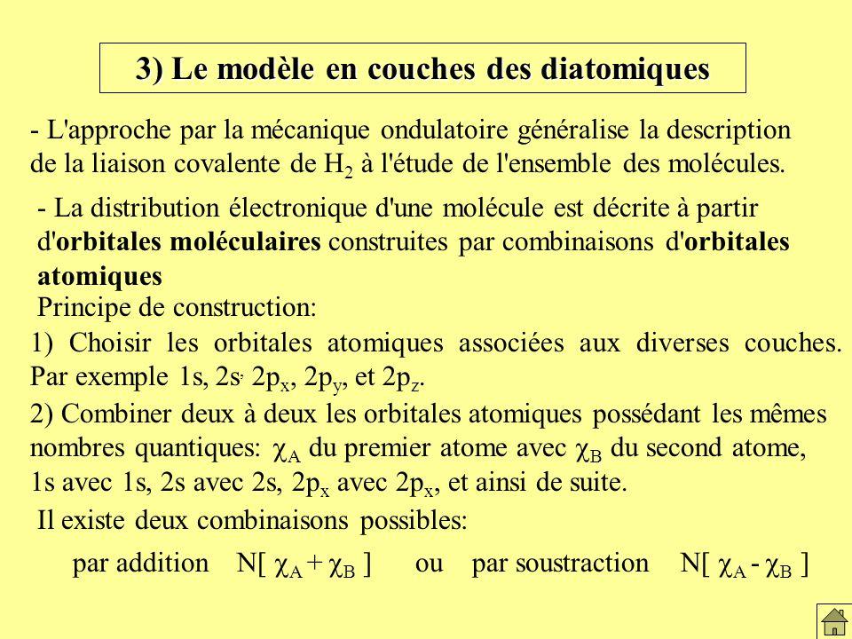 3) Le modèle en couches des diatomiques - L approche par la mécanique ondulatoire généralise la description de la liaison covalente de H 2 à l étude de l ensemble des molécules.