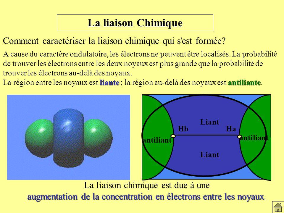 La liaison Chimique HaHb Liant antiliant Comment caractériser la liaison chimique qui s est formée.