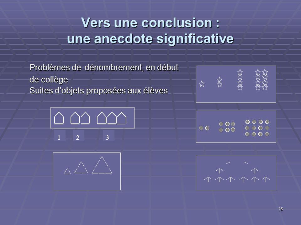 18 Vers une conclusion : une anecdote significative Problèmes de dénombrement, en début de collège Suites dobjets proposées aux élèves 123