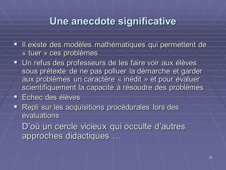 19 Une anecdote significative Il existe des modèles mathématiques qui permettent de « tuer » ces problèmes Il existe des modèles mathématiques qui per