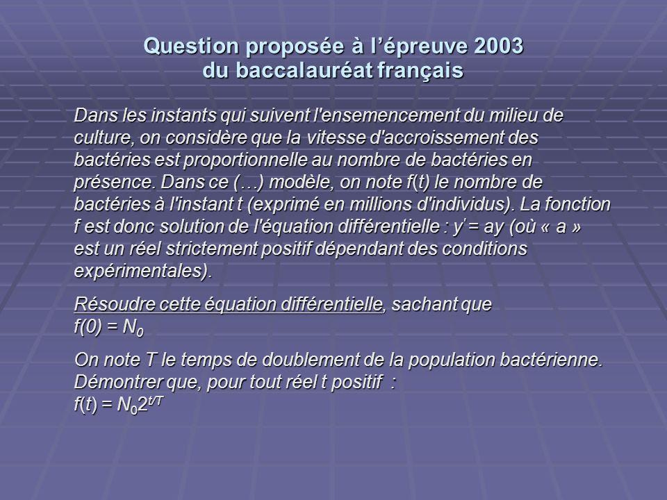 Question proposée à lépreuve 2003 du baccalauréat français Dans les instants qui suivent l'ensemencement du milieu de culture, on considère que la vit
