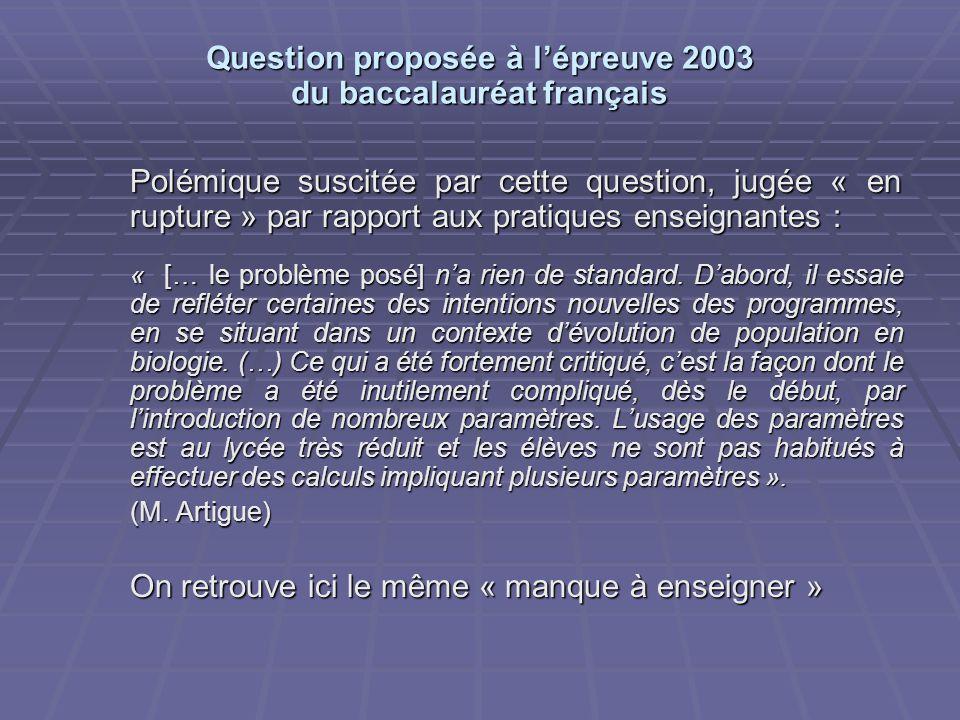 Question proposée à lépreuve 2003 du baccalauréat français Polémique suscitée par cette question, jugée « en rupture » par rapport aux pratiques ensei