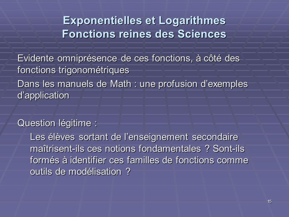 Exponentielles et Logarithmes Fonctions reines des Sciences Evidente omniprésence de ces fonctions, à côté des fonctions trigonométriques Dans les man
