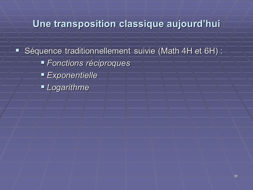 Une transposition classique aujourdhui Séquence traditionnellement suivie (Math 4H et 6H) : Séquence traditionnellement suivie (Math 4H et 6H) : Fonct