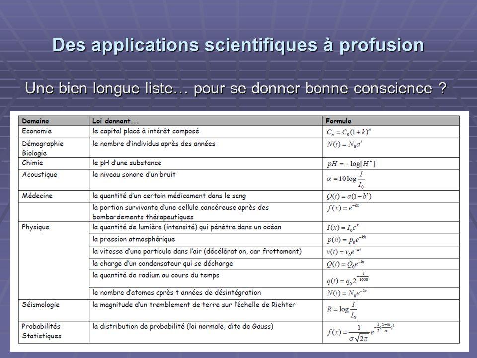 Des applications scientifiques à profusion 24 Une bien longue liste… pour se donner bonne conscience ?
