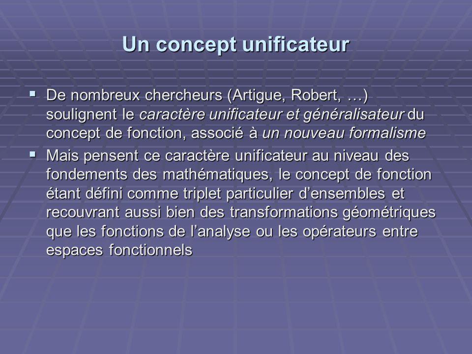 Un concept unificateur De nombreux chercheurs (Artigue, Robert, …) soulignent le caractère unificateur et généralisateur du concept de fonction, assoc