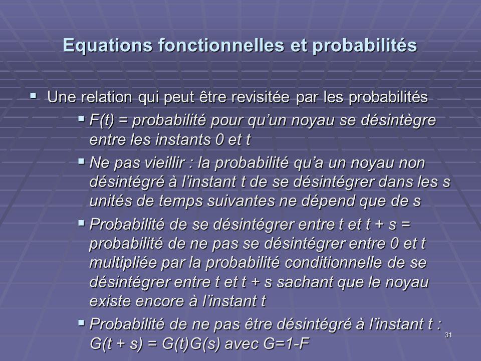 Equations fonctionnelles et probabilités Une relation qui peut être revisitée par les probabilités Une relation qui peut être revisitée par les probab
