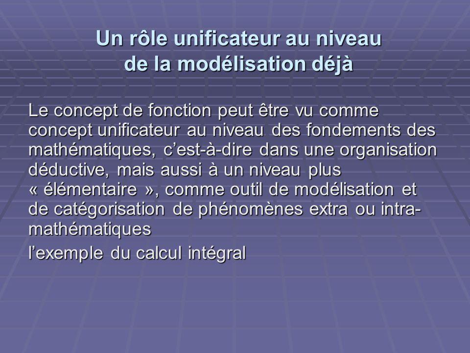Un rôle unificateur au niveau de la modélisation déjà Le concept de fonction peut être vu comme concept unificateur au niveau des fondements des mathé