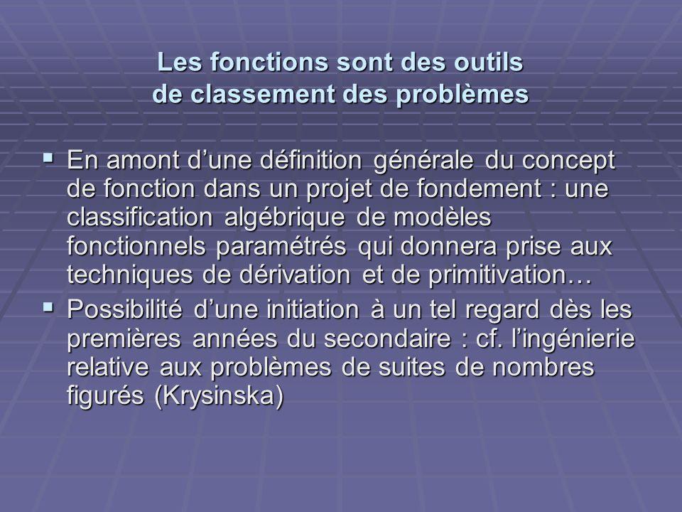 Les fonctions sont des outils de classement des problèmes En amont dune définition générale du concept de fonction dans un projet de fondement : une c