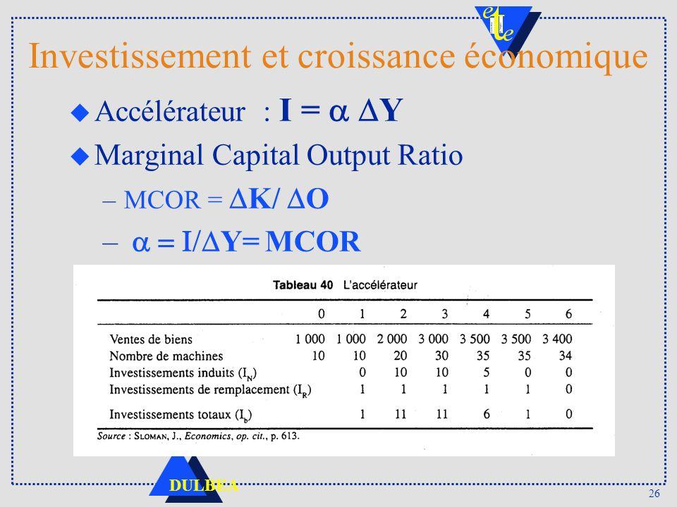 26 DULBEA Investissement et croissance économique Accélérateur : I = Y u Marginal Capital Output Ratio –MCOR = K/ O – Y= MCOR
