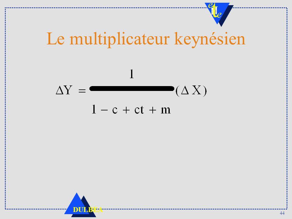 44 DULBEA Le multiplicateur keynésien