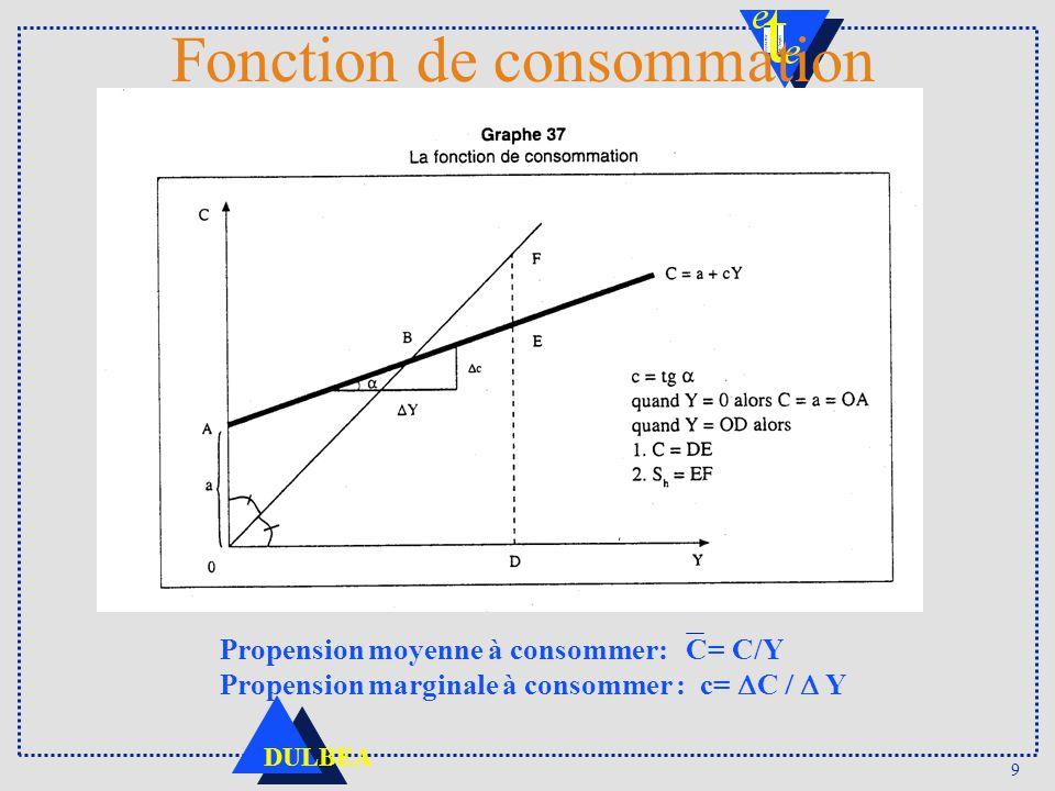 9 DULBEA Fonction de consommation Propension moyenne à consommer: C= C/Y Propension marginale à consommer : c= C Y