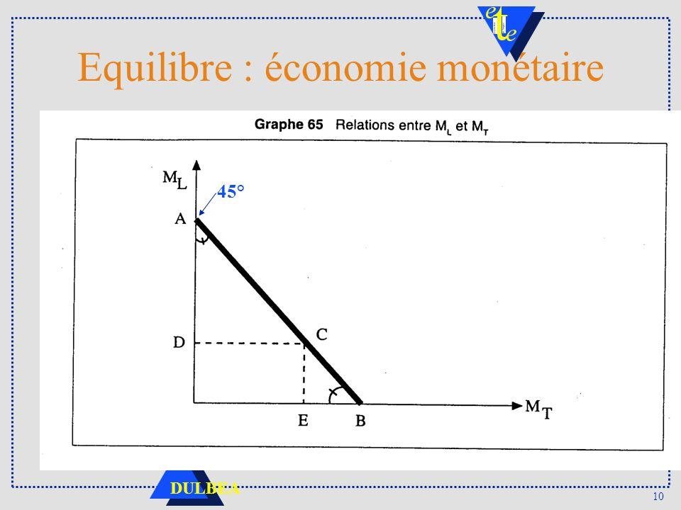 10 DULBEA Equilibre : économie monétaire 45°
