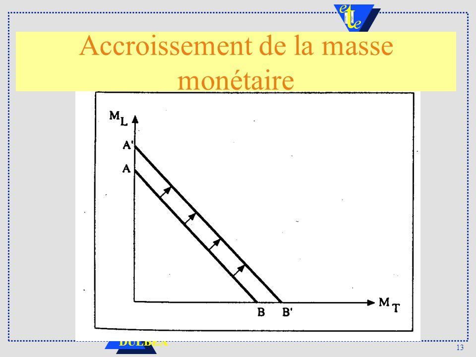13 DULBEA Accroissement de la masse monétaire