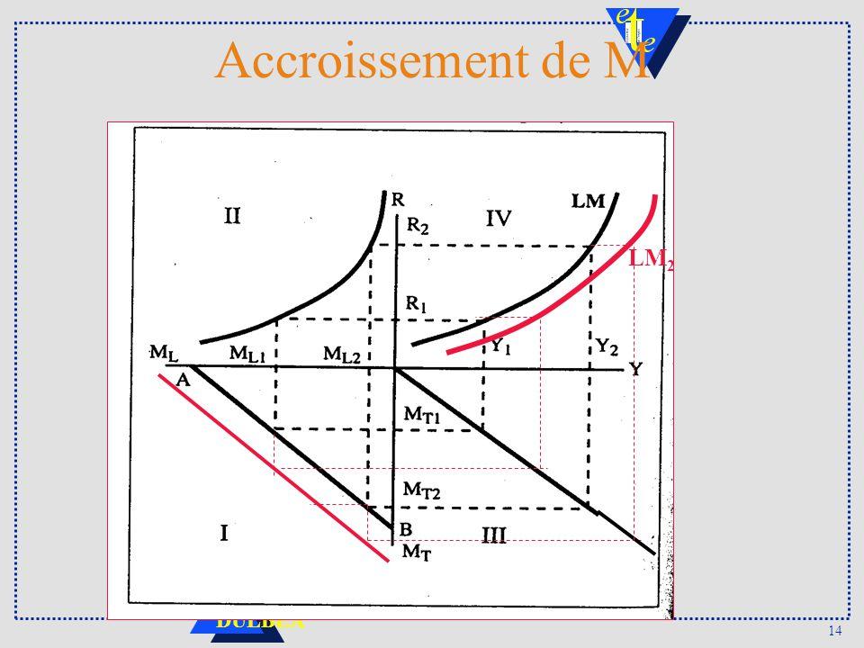 14 DULBEA Accroissement de M LM 2