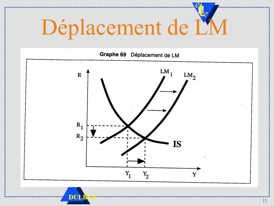 15 DULBEA Déplacement de LM