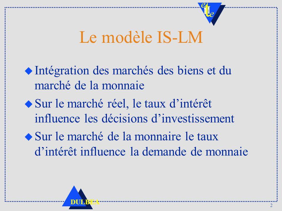 2 DULBEA Le modèle IS-LM u Intégration des marchés des biens et du marché de la monnaie u Sur le marché réel, le taux dintérêt influence les décisions dinvestissement u Sur le marché de la monnaire le taux dintérêt influence la demande de monnaie
