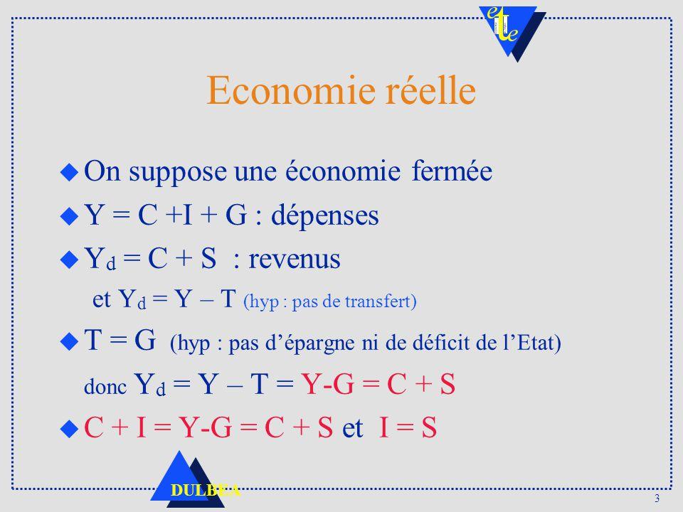 3 DULBEA Economie réelle u On suppose une économie fermée u Y = C +I + G : dépenses u Y d = C + S : revenus et Y d = Y – T (hyp : pas de transfert) u T = G (hyp : pas dépargne ni de déficit de lEtat) donc Y d = Y – T = Y-G = C + S u C + I = Y-G = C + S et I = S
