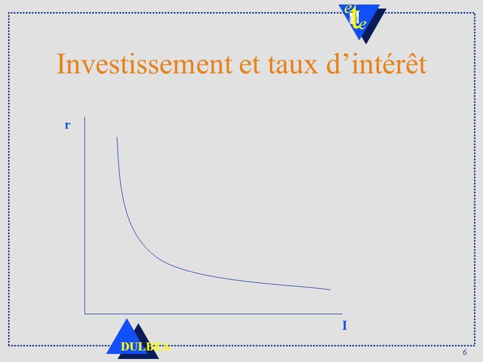 6 DULBEA Investissement et taux dintérêt I r