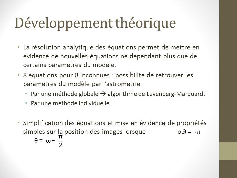 Développement théorique La résolution analytique des équations permet de mettre en évidence de nouvelles équations ne dépendant plus que de certains p