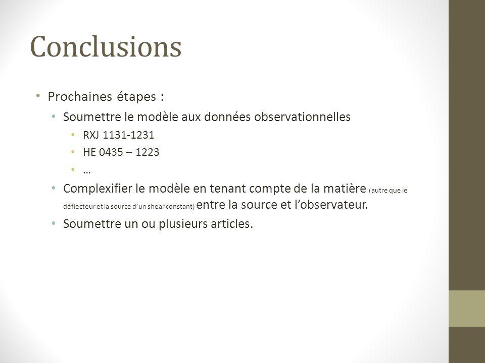 Conclusions Prochaines étapes : Soumettre le modèle aux données observationnelles RXJ 1131-1231 HE 0435 – 1223 … Complexifier le modèle en tenant comp