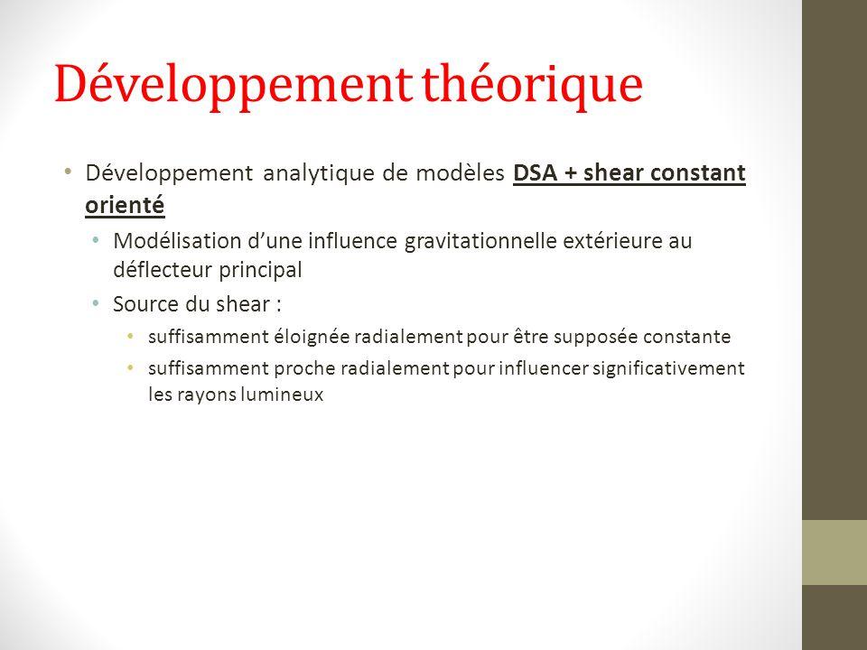 Développement théorique Développement analytique de modèles DSA + shear constant orienté Modélisation dune influence gravitationnelle extérieure au dé