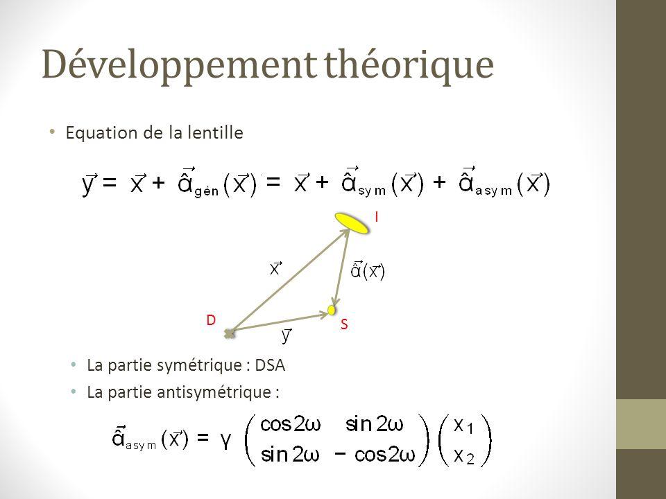 Développement théorique Equation de la lentille La partie symétrique : DSA La partie antisymétrique : D S I