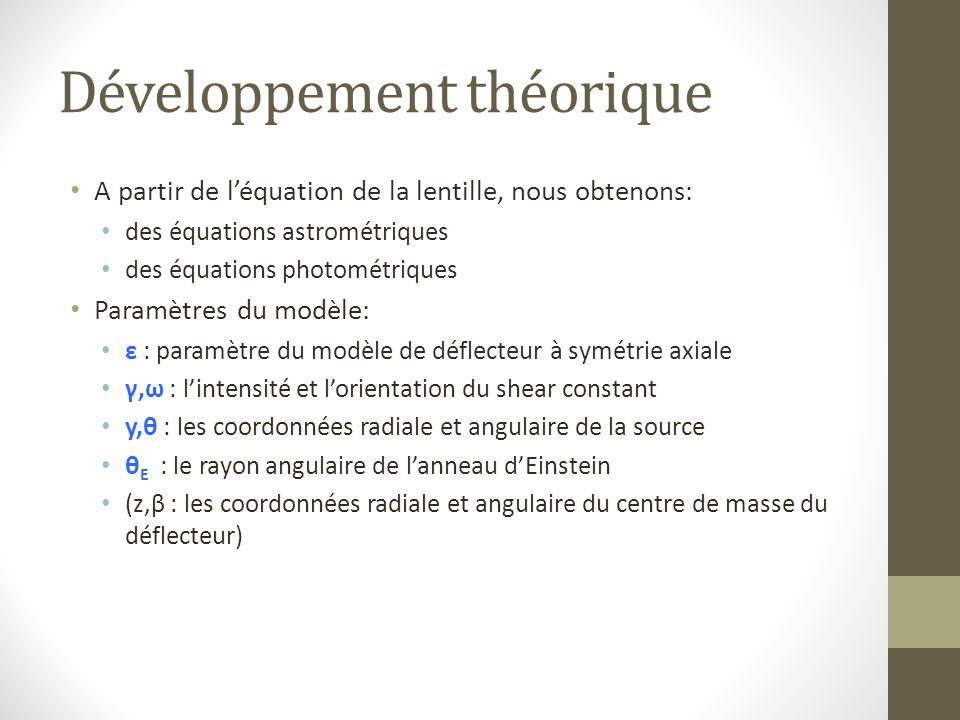 Développement théorique A partir de léquation de la lentille, nous obtenons: des équations astrométriques des équations photométriques Paramètres du m