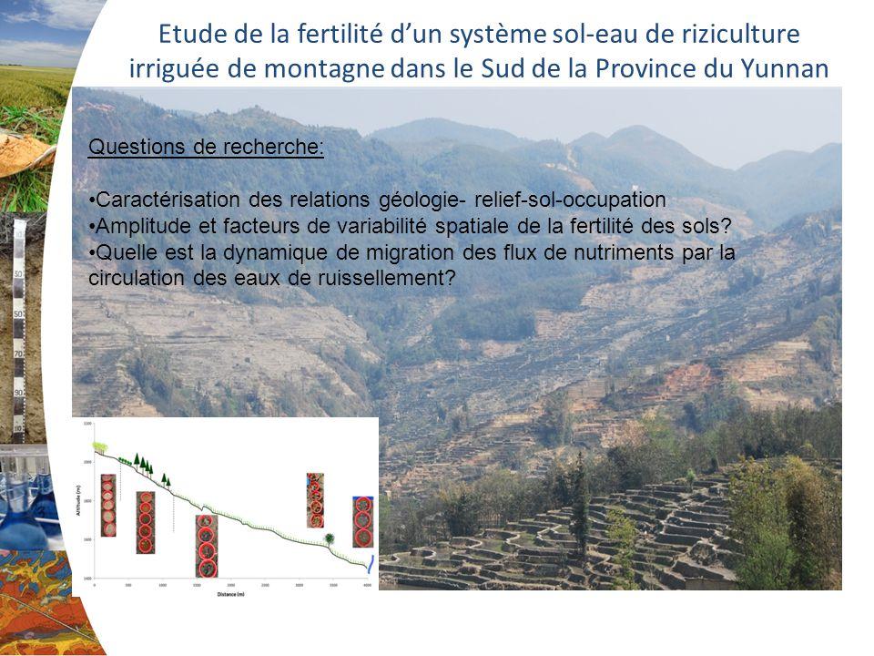 Etude de la fertilité dun système sol-eau de riziculture irriguée de montagne dans le Sud de la Province du Yunnan Questions de recherche: Caractérisation des relations géologie- relief-sol-occupation Amplitude et facteurs de variabilité spatiale de la fertilité des sols.