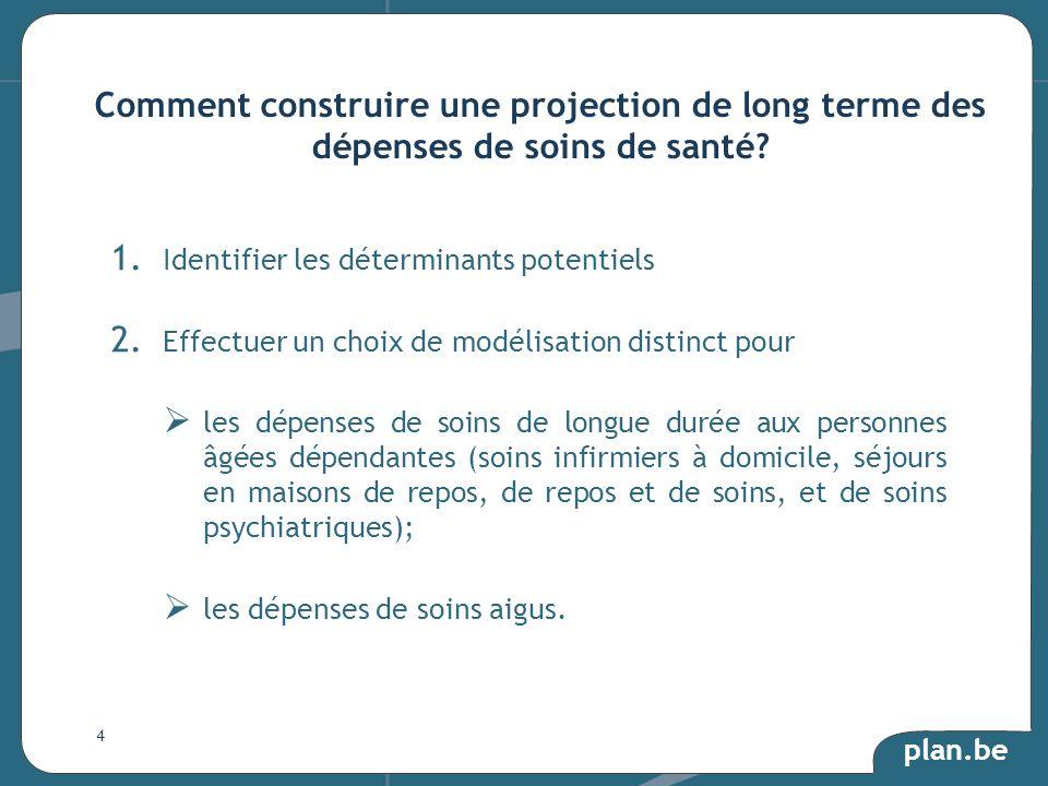 plan.be 1. Identifier les déterminants potentiels 2.