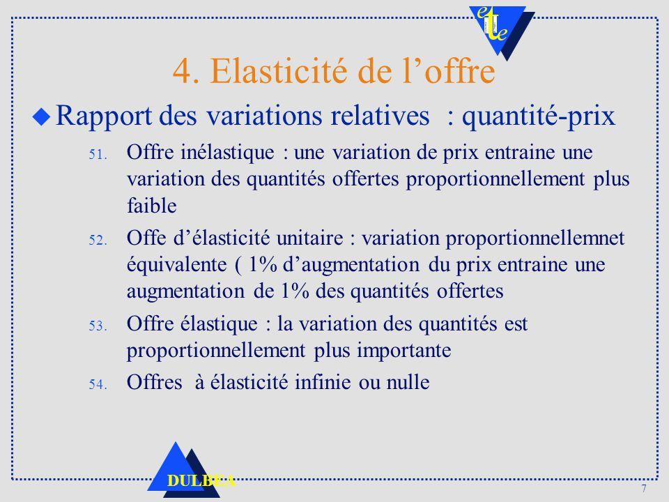 7 DULBEA 4. Elasticité de loffre u Rapport des variations relatives : quantité-prix 51. Offre inélastique : une variation de prix entraine une variati
