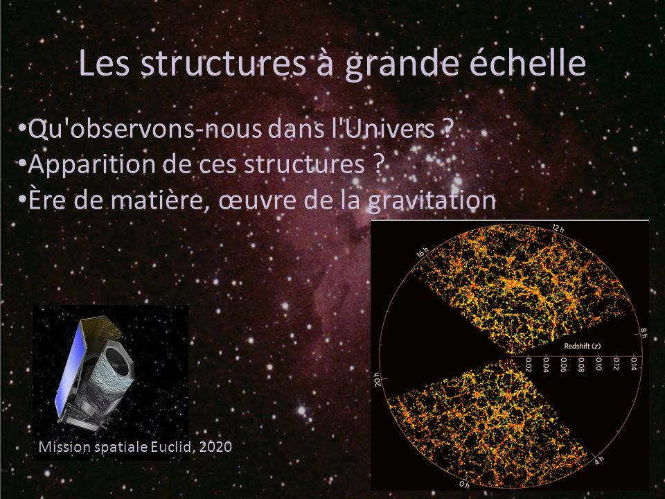 Les structures à grande échelle Qu'observons-nous dans l'Univers ? Apparition de ces structures ? Ère de matière, œuvre de la gravitation 15 Mission s