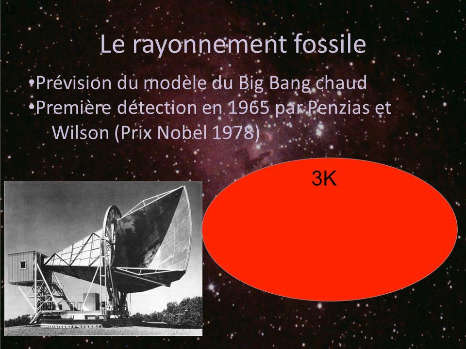 Le rayonnement fossile Prévision du modèle du Big Bang chaud Première détection en 1965 par Penzias et Wilson (Prix Nobel 1978) 18 3K