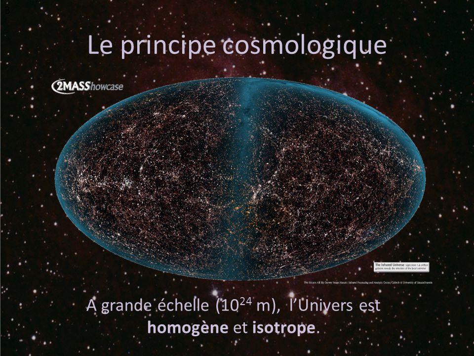Le principe cosmologique 3 A grande échelle (10 24 m), lUnivers est homogène et isotrope.