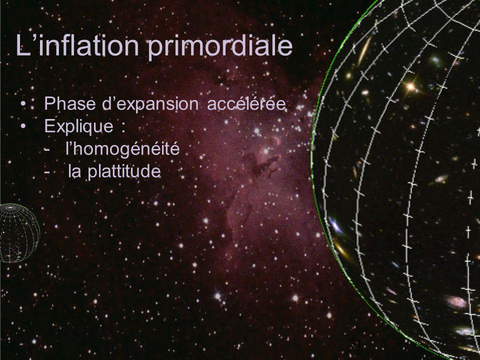 Linflation primordiale 31 Phase dexpansion accélérée Explique : - lhomogénéité -la plattitude